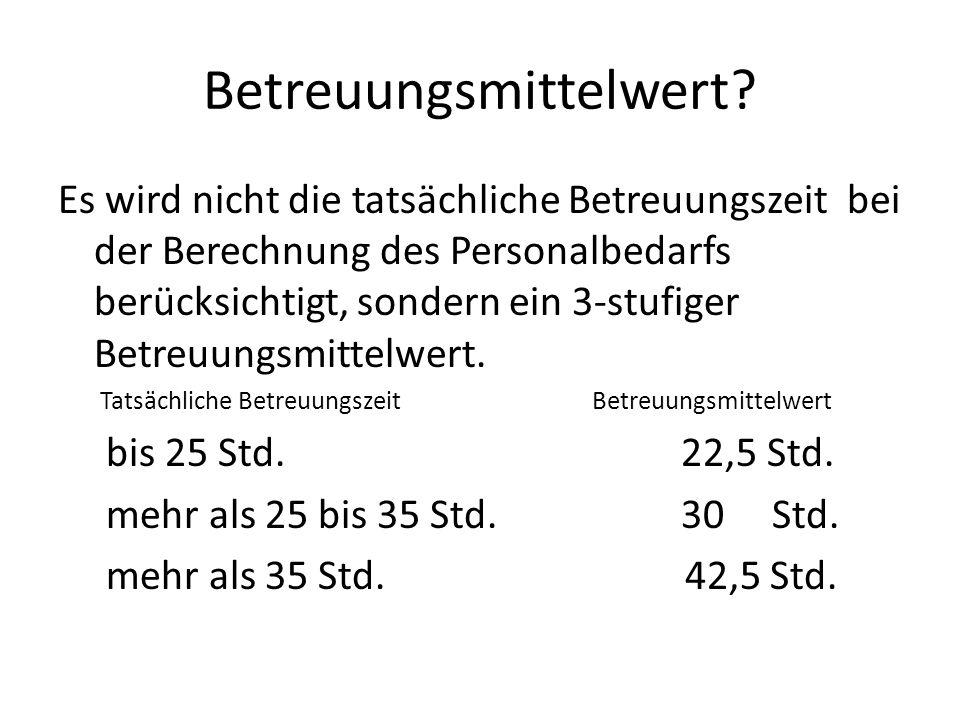 Platz-Sharing § 25 c Abs.