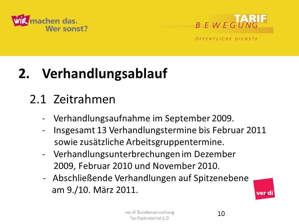 2. Verhandlungsablauf 2.1Zeitrahmen -Verhandlungsaufnahme im September 2009. -Insgesamt 13 Verhandlungstermine bis Februar 2011 sowie zusätzliche Arbe