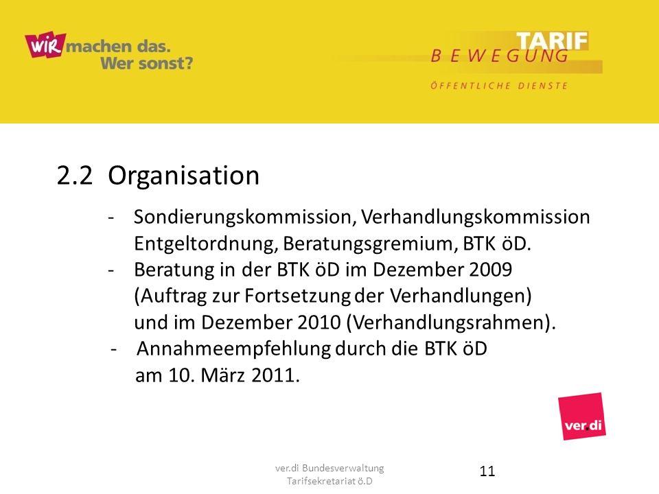 2.2Organisation -Sondierungskommission, Verhandlungskommission Entgeltordnung, Beratungsgremium, BTK öD. -Beratung in der BTK öD im Dezember 2009 (Auf