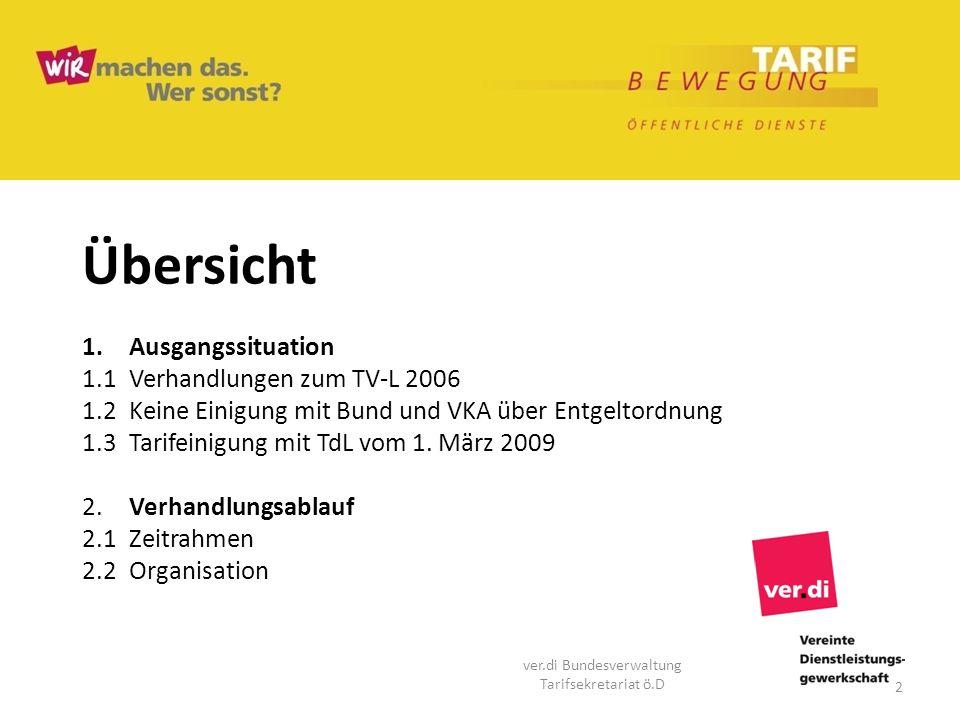 Übersicht 1.Ausgangssituation 1.1Verhandlungen zum TV-L 2006 1.2Keine Einigung mit Bund und VKA über Entgeltordnung 1.3Tarifeinigung mit TdL vom 1. Mä