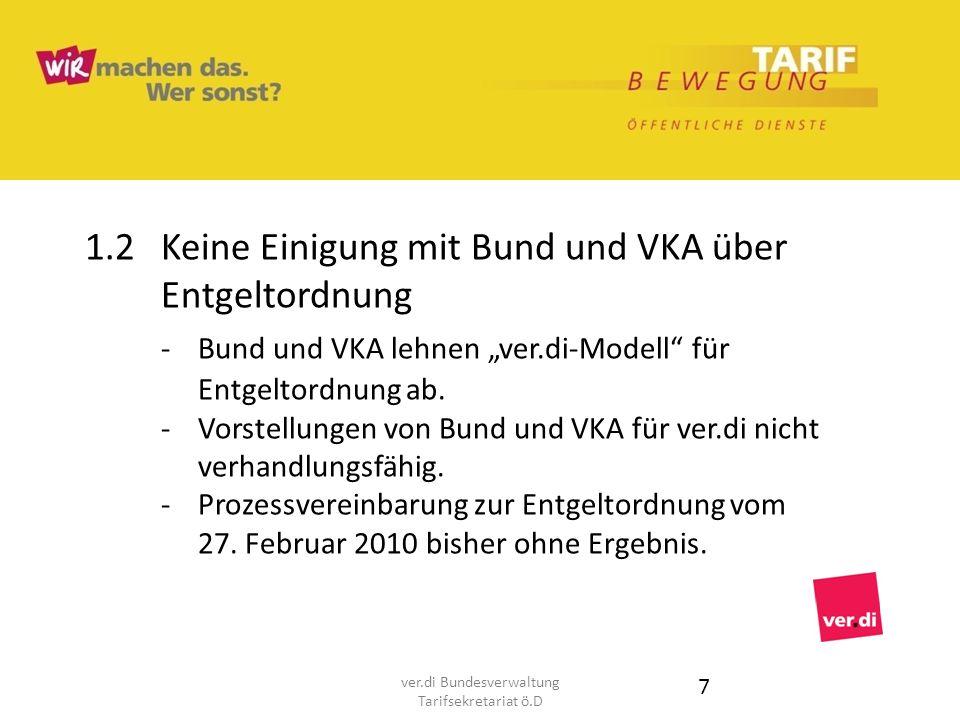 1.2 Keine Einigung mit Bund und VKA über Entgeltordnung -Bund und VKA lehnen ver.di-Modell für Entgeltordnung ab. -Vorstellungen von Bund und VKA für