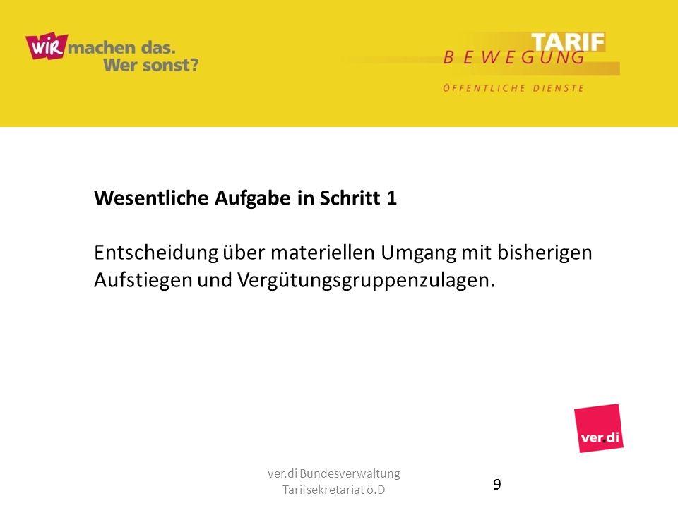 3.6 Ehemalige Vergütungsgruppenzulagen(VGZ) bis einschl.