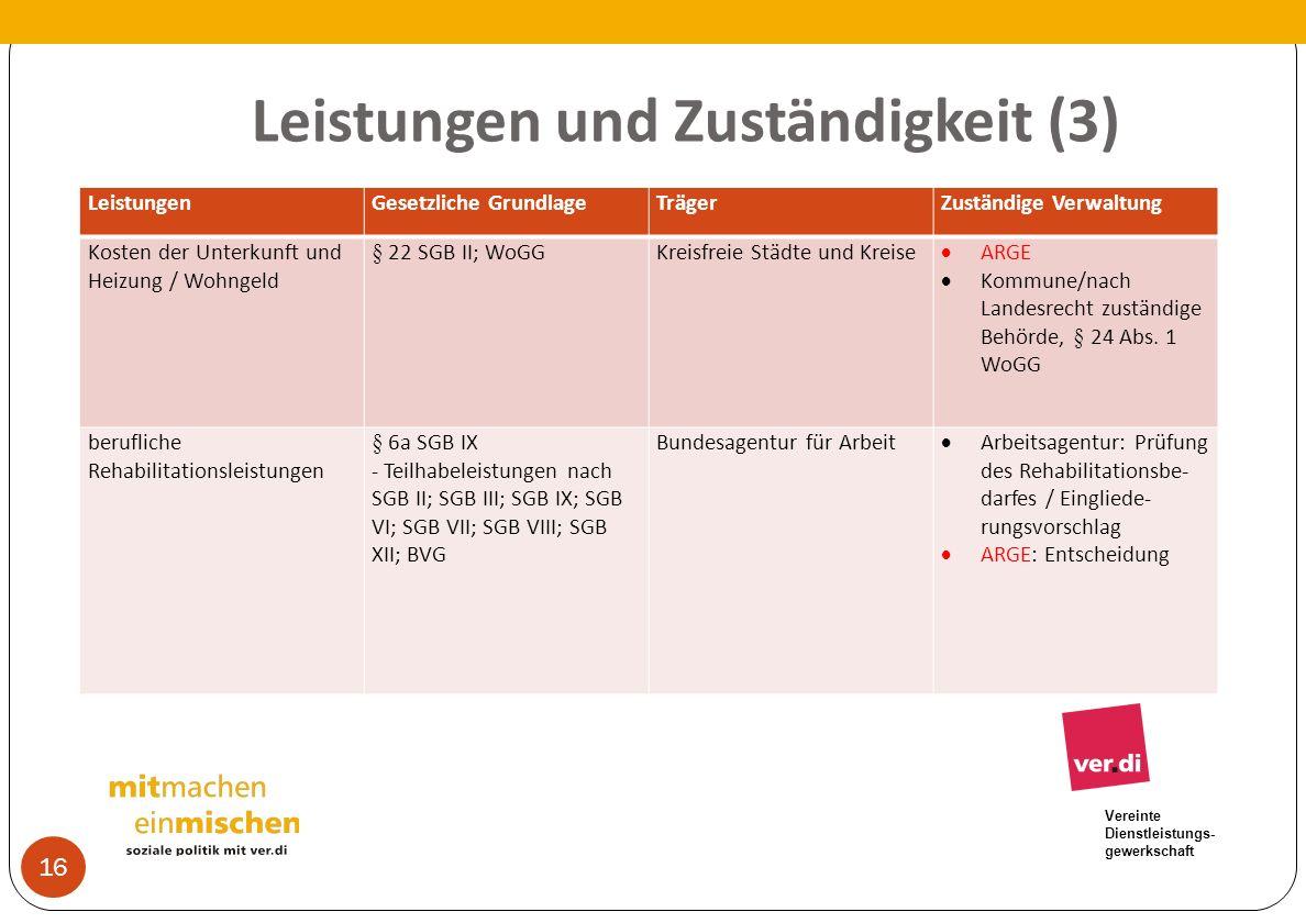 Vereinte Dienstleistungs- gewerkschaft Leistungen und Zuständigkeit (3) 16 LeistungenGesetzliche GrundlageTrägerZuständige Verwaltung Kosten der Unter