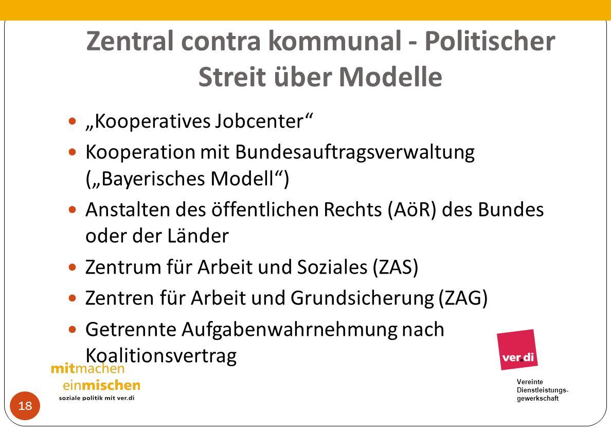 Vereinte Dienstleistungs- gewerkschaft Zentral contra kommunal - Politischer Streit über Modelle Kooperatives Jobcenter Kooperation mit Bundesauftrags