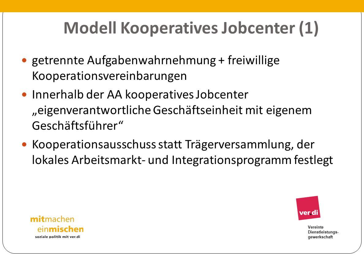 Vereinte Dienstleistungs- gewerkschaft Modell Kooperatives Jobcenter (1) getrennte Aufgabenwahrnehmung + freiwillige Kooperationsvereinbarungen Innerh