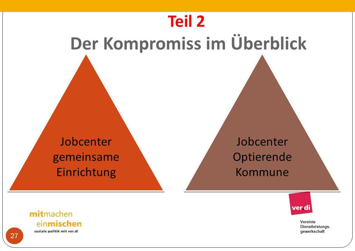 Vereinte Dienstleistungs- gewerkschaft Teil 2 Der Kompromiss im Überblick 27 Jobcenter gemeinsame Einrichtung Jobcenter gemeinsame Einrichtung Jobcent