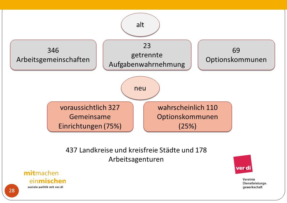 Vereinte Dienstleistungs- gewerkschaft alt 346 Arbeitsgemeinschaften 346 Arbeitsgemeinschaften 23 getrennte Aufgabenwahrnehmung 23 getrennte Aufgabenw