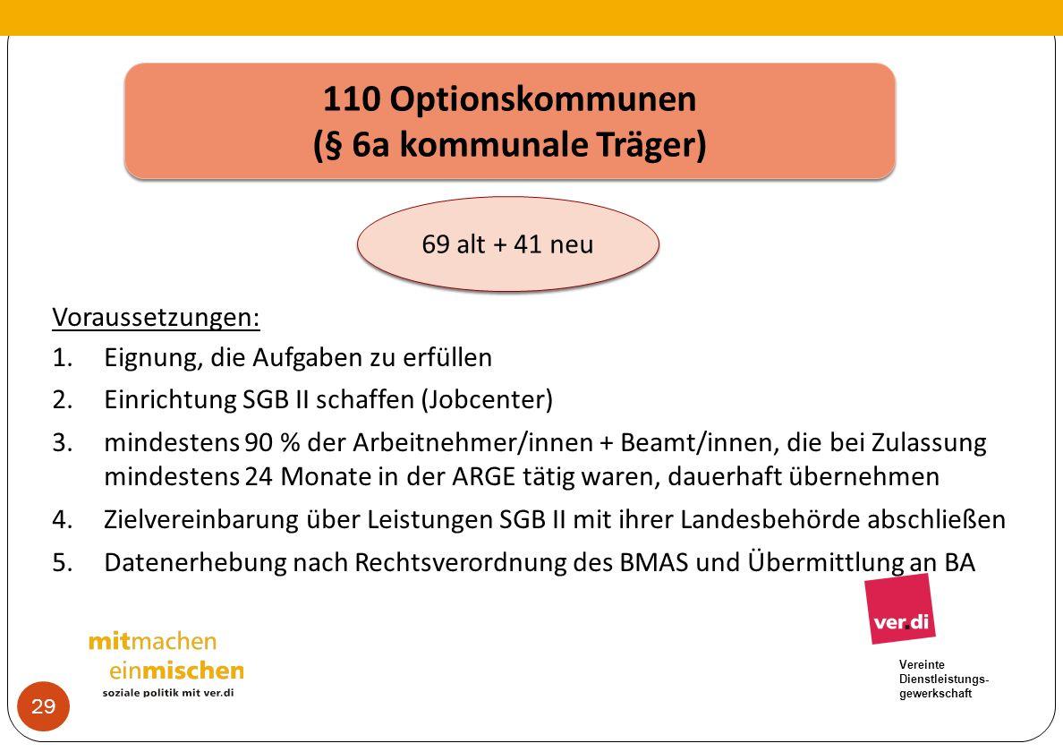 Vereinte Dienstleistungs- gewerkschaft 110 Optionskommunen (§ 6a kommunale Träger) 110 Optionskommunen (§ 6a kommunale Träger) 69 alt + 41 neu Vorauss