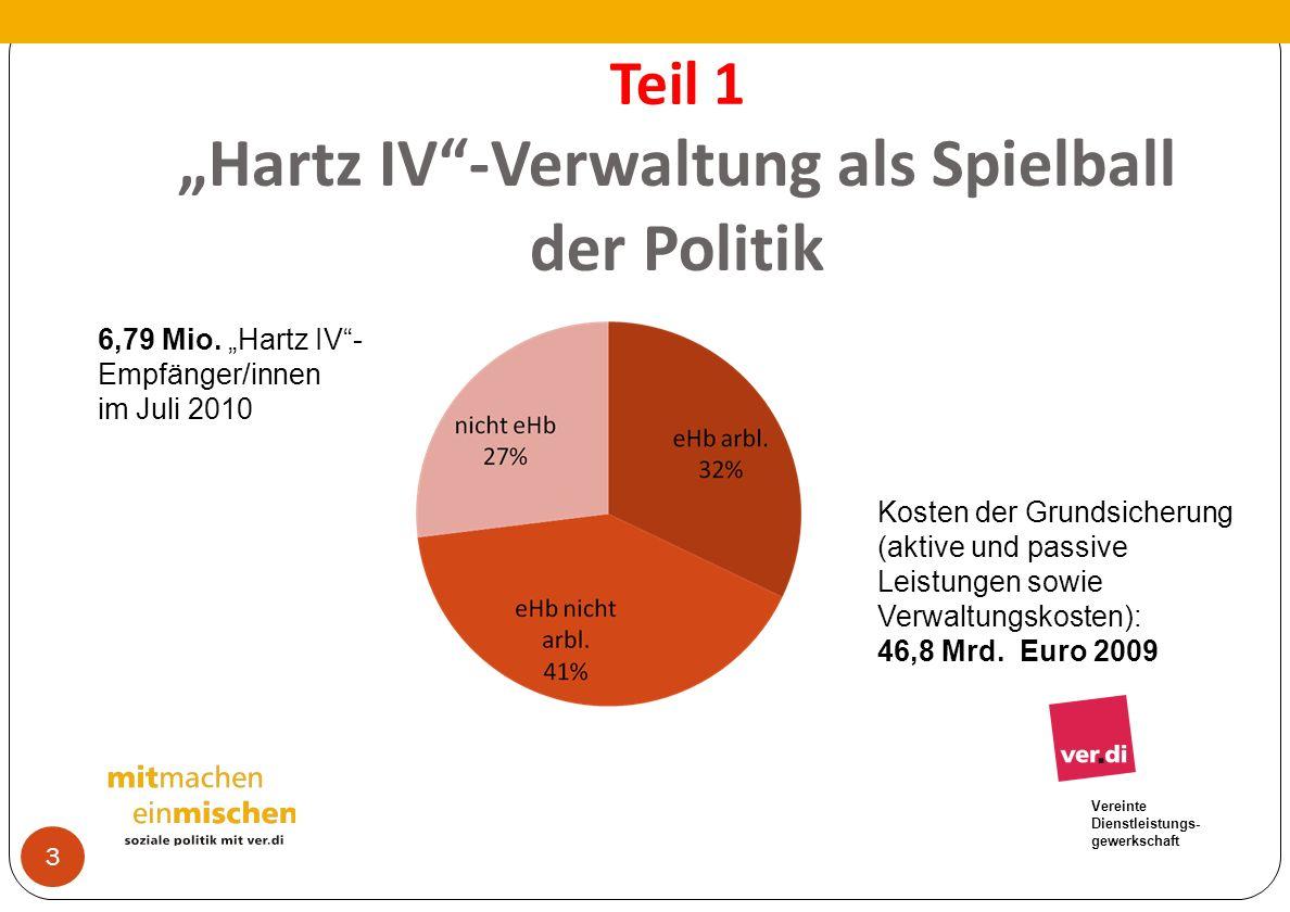 Vereinte Dienstleistungs- gewerkschaft Teil 1 Hartz IV-Verwaltung als Spielball der Politik 3 6,79 Mio. Hartz IV- Empfänger/innen im Juli 2010 Kosten