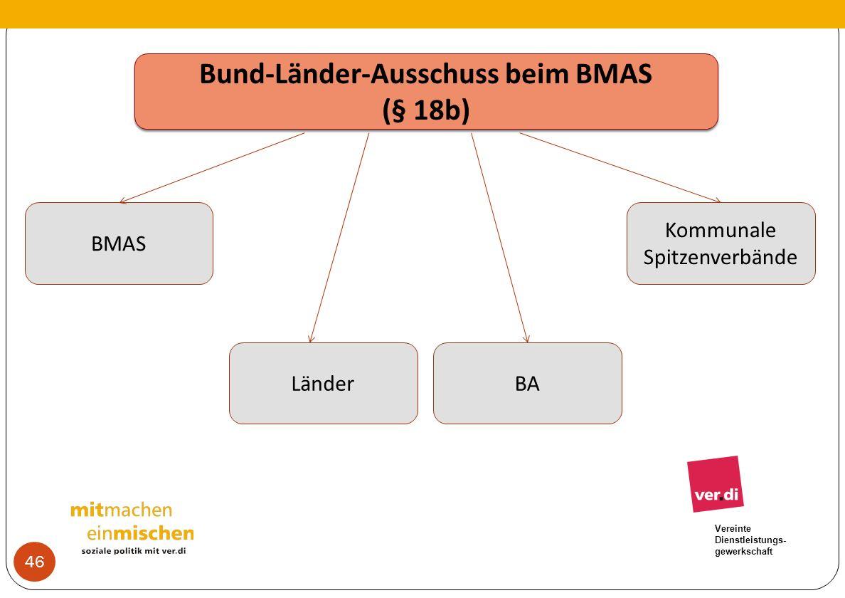 Vereinte Dienstleistungs- gewerkschaft Bund-Länder-Ausschuss beim BMAS (§ 18b) Bund-Länder-Ausschuss beim BMAS (§ 18b) BMAS 46 BA Kommunale Spitzenver