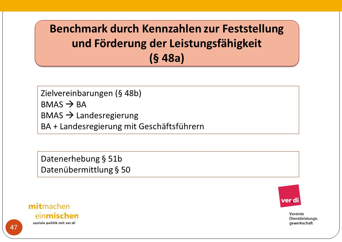 Vereinte Dienstleistungs- gewerkschaft Benchmark durch Kennzahlen zur Feststellung und Förderung der Leistungsfähigkeit (§ 48a) Benchmark durch Kennza