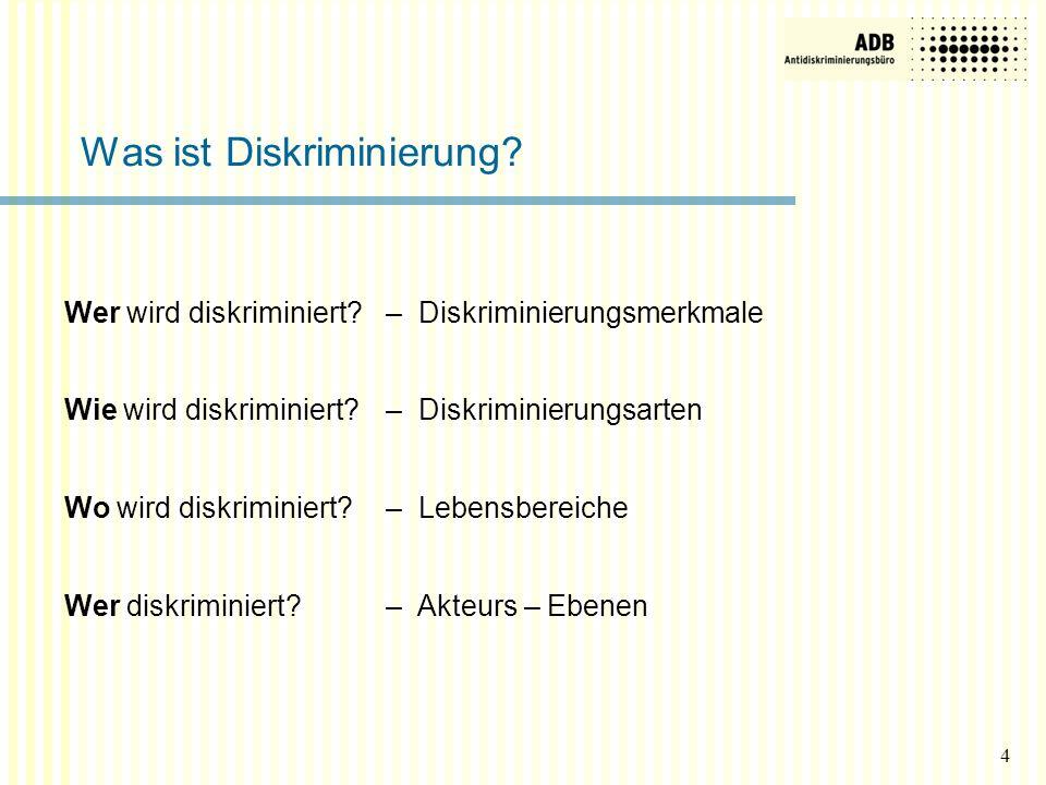 4 Was ist Diskriminierung? Wer wird diskriminiert? – Diskriminierungsmerkmale Wie wird diskriminiert? – Diskriminierungsarten Wo wird diskriminiert? –