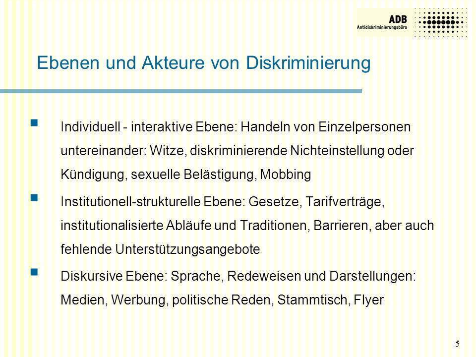 5 Ebenen und Akteure von Diskriminierung Individuell - interaktive Ebene: Handeln von Einzelpersonen untereinander: Witze, diskriminierende Nichteinst