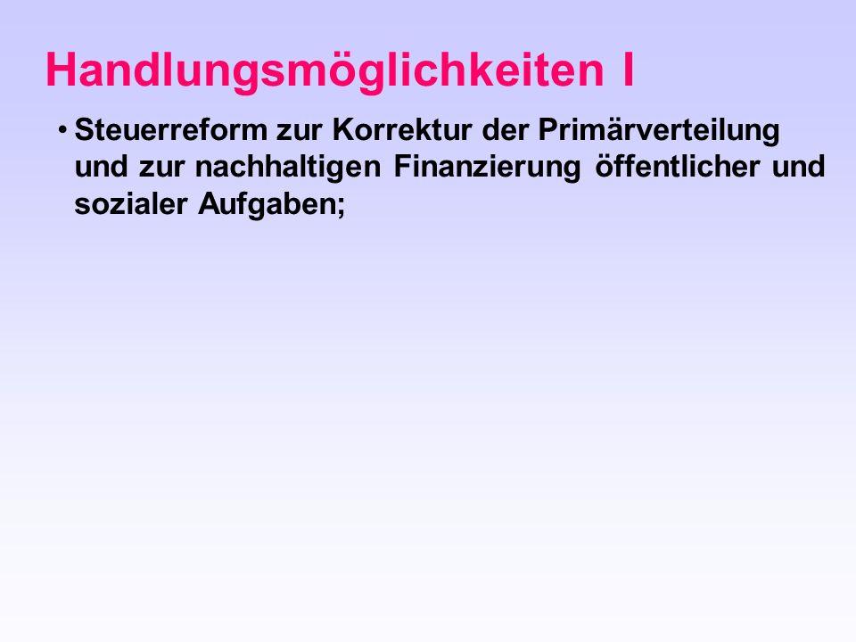 Steuerreform zur Korrektur der Primärverteilung und zur nachhaltigen Finanzierung öffentlicher und sozialer Aufgaben; Handlungsmöglichkeiten I