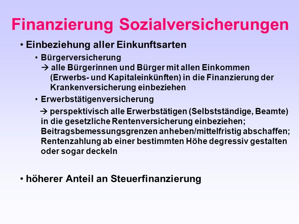 Einbeziehung aller Einkunftsarten Bürgerversicherung alle Bürgerinnen und Bürger mit allen Einkommen (Erwerbs- und Kapitaleinkünften) in die Finanzier