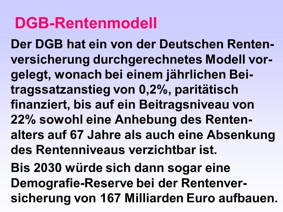 DGB-Rentenmodell Der DGB hat ein von der Deutschen Renten- versicherung durchgerechnetes Modell vor- gelegt, wonach bei einem jährlichen Bei- tragssat