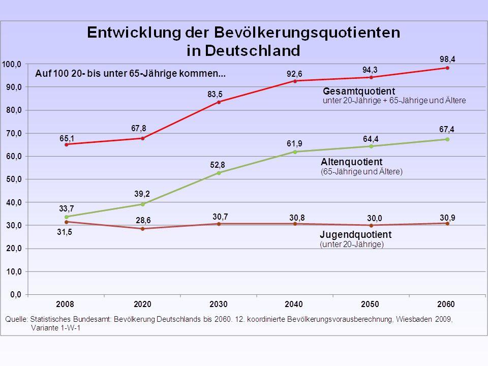 (…) die durch den demografischen Wandel bedingte Tragfähigkeitslücke (kann) nicht durch eine Erhöhung der Steuer- und Abgaben- belastung reduziert werden (..), ohne dass dies ungünstige Anreizwirkungen auf dem Arbeits- markt und für die Investitionstätigkeit hätte.