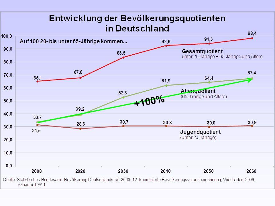 DGB-Rentenmodell Der DGB hat ein von der Deutschen Renten- versicherung durchgerechnetes Modell vor- gelegt, wonach bei einem jährlichen Bei- tragssatzanstieg von 0,2%, paritätisch finanziert, bis auf ein Beitragsniveau von 22% sowohl eine Anhebung des Renten- alters auf 67 Jahre als auch eine Absenkung des Rentenniveaus verzichtbar ist.