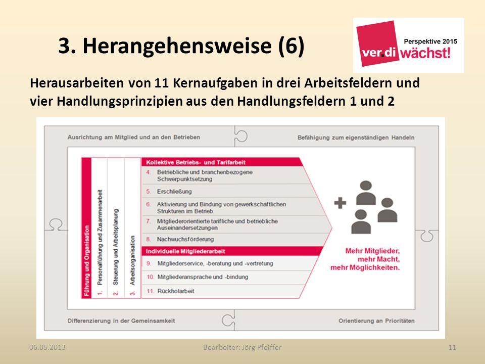 3. Herangehensweise (6) Bearbeiter: Jörg Pfeiffer1106.05.2013 Herausarbeiten von 11 Kernaufgaben in drei Arbeitsfeldern und vier Handlungsprinzipien a