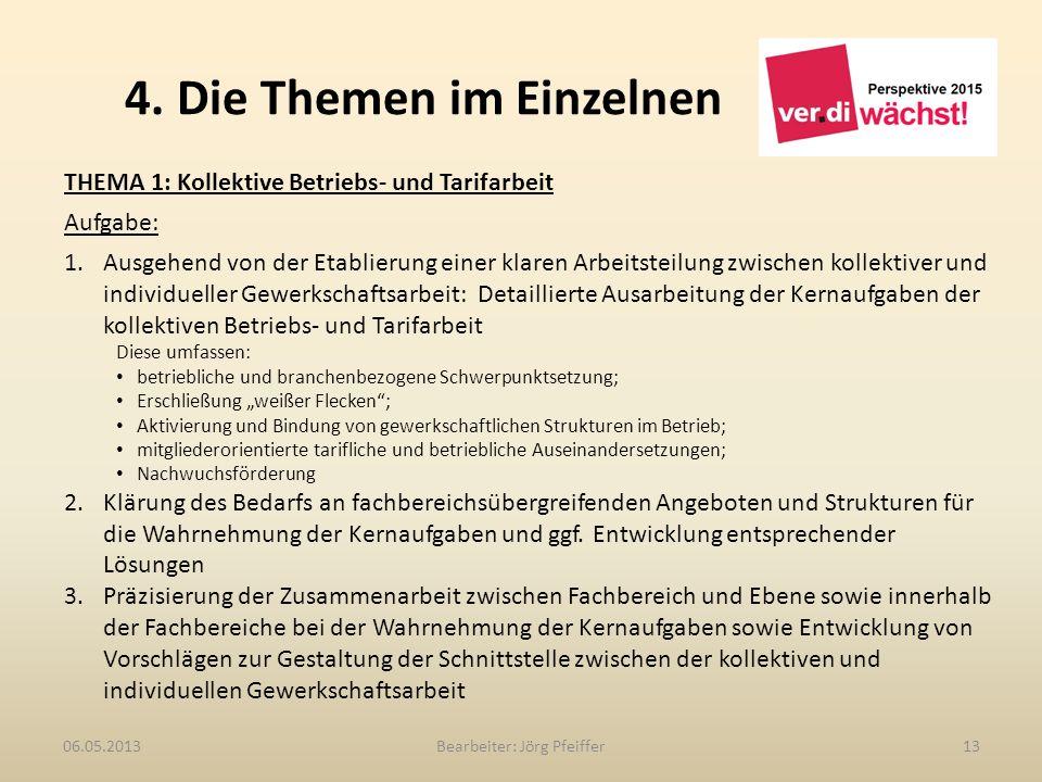 4. Die Themen im Einzelnen Bearbeiter: Jörg Pfeiffer1306.05.2013 THEMA 1: Kollektive Betriebs- und Tarifarbeit Aufgabe: 1.Ausgehend von der Etablierun
