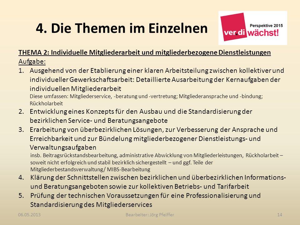 4. Die Themen im Einzelnen Bearbeiter: Jörg Pfeiffer1406.05.2013 THEMA 2: Individuelle Mitgliederarbeit und mitgliederbezogene Dienstleistungen Aufgab