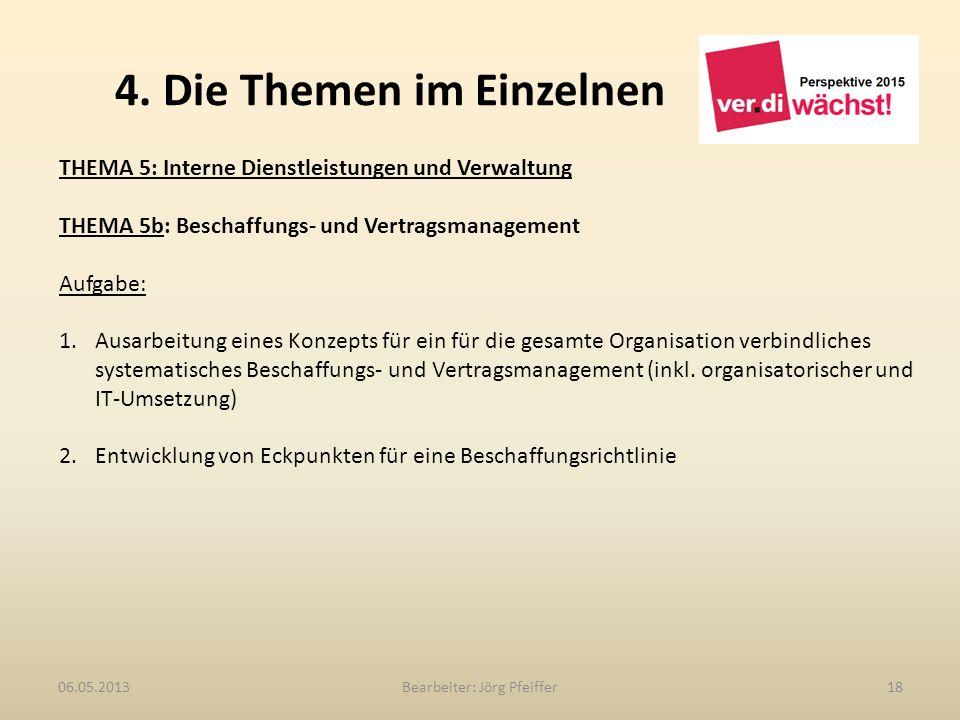 4. Die Themen im Einzelnen Bearbeiter: Jörg Pfeiffer1806.05.2013 THEMA 5: Interne Dienstleistungen und Verwaltung THEMA 5b: Beschaffungs- und Vertrags