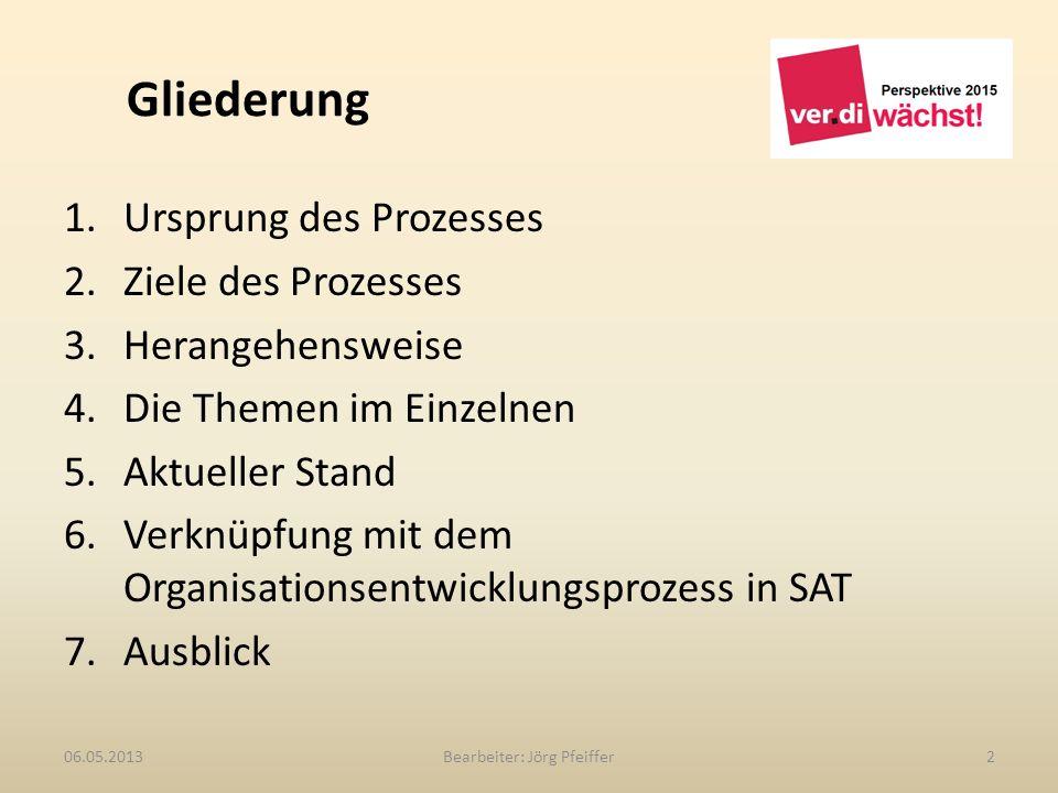 Gliederung 1.Ursprung des Prozesses 2.Ziele des Prozesses 3.Herangehensweise 4.Die Themen im Einzelnen 5.Aktueller Stand 6.Verknüpfung mit dem Organis