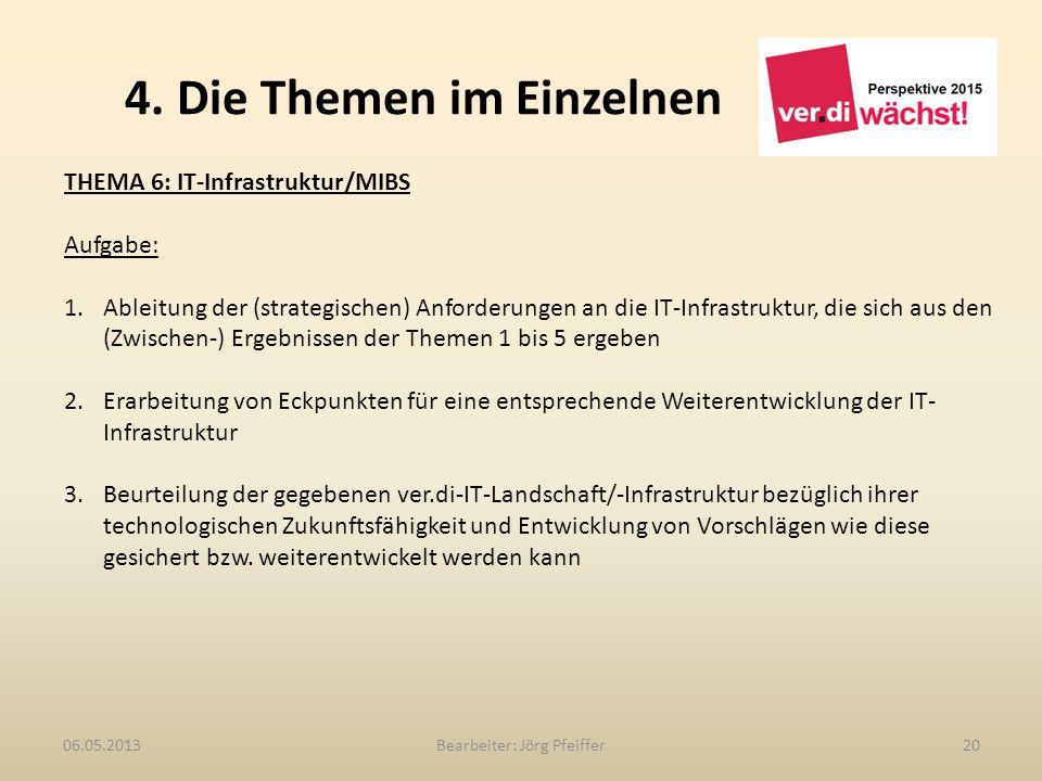 4. Die Themen im Einzelnen Bearbeiter: Jörg Pfeiffer2006.05.2013 THEMA 6: IT-Infrastruktur/MIBS Aufgabe: 1.Ableitung der (strategischen) Anforderungen