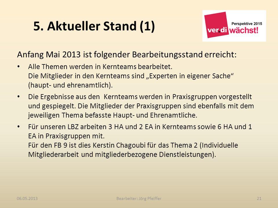 5. Aktueller Stand (1) Bearbeiter: Jörg Pfeiffer2106.05.2013 Anfang Mai 2013 ist folgender Bearbeitungsstand erreicht: Alle Themen werden in Kernteams