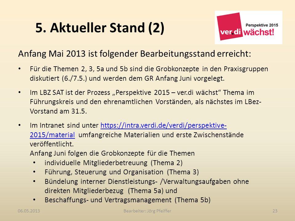 5. Aktueller Stand (2) Bearbeiter: Jörg Pfeiffer2306.05.2013 Anfang Mai 2013 ist folgender Bearbeitungsstand erreicht: Für die Themen 2, 3, 5a und 5b