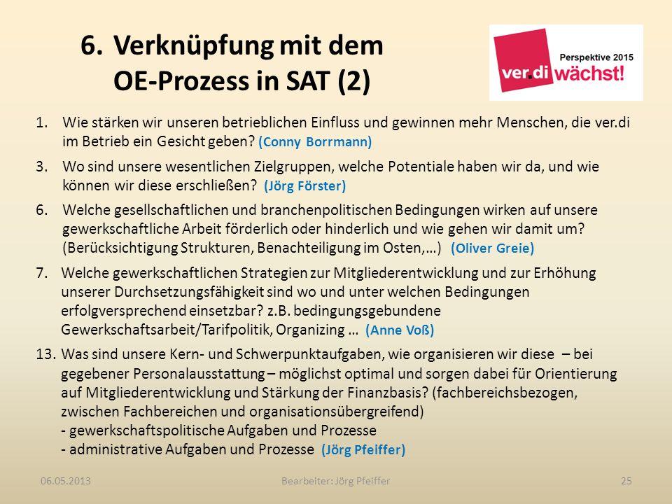 6. Verknüpfung mit dem OE-Prozess in SAT (2) Bearbeiter: Jörg Pfeiffer2506.05.2013 1. Wie stärken wir unseren betrieblichen Einfluss und gewinnen mehr