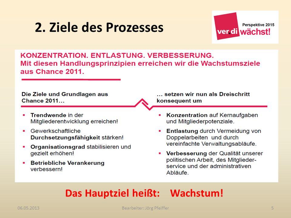2. Ziele des Prozesses Bearbeiter: Jörg Pfeiffer506.05.2013 Das Hauptziel heißt: Wachstum!