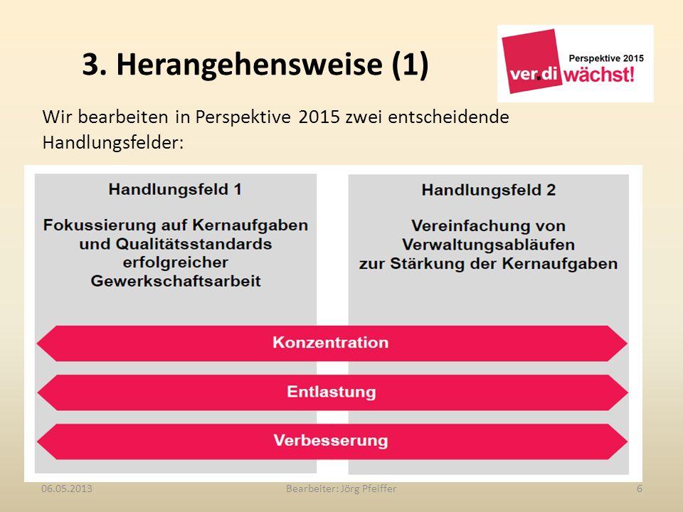 3. Herangehensweise (1) Bearbeiter: Jörg Pfeiffer606.05.2013 Wir bearbeiten in Perspektive 2015 zwei entscheidende Handlungsfelder: