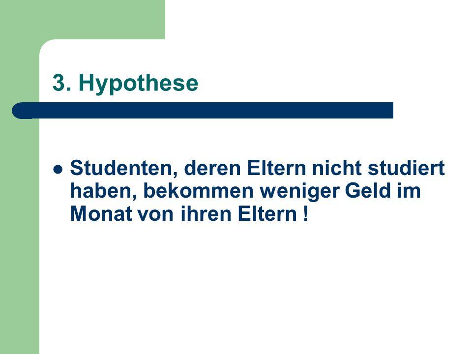 3. Hypothese Studenten, deren Eltern nicht studiert haben, bekommen weniger Geld im Monat von ihren Eltern !