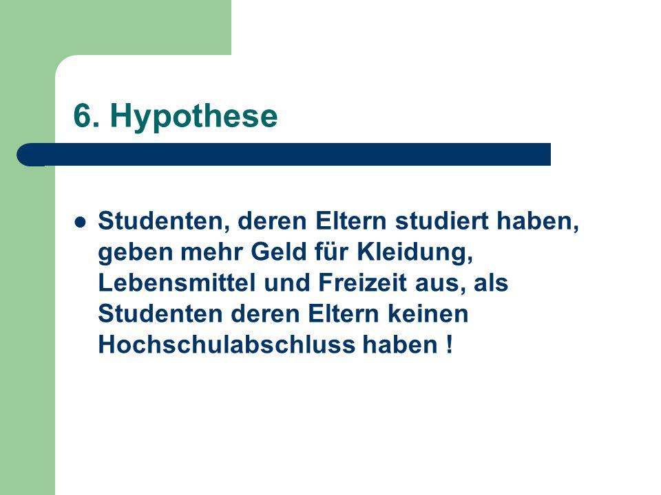 6. Hypothese Studenten, deren Eltern studiert haben, geben mehr Geld für Kleidung, Lebensmittel und Freizeit aus, als Studenten deren Eltern keinen Ho