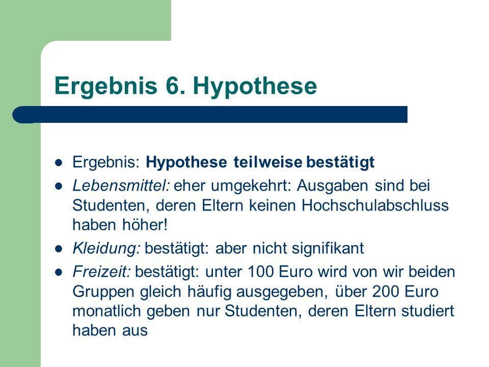 Ergebnis 6. Hypothese Ergebnis: Hypothese teilweise bestätigt Lebensmittel: eher umgekehrt: Ausgaben sind bei Studenten, deren Eltern keinen Hochschul