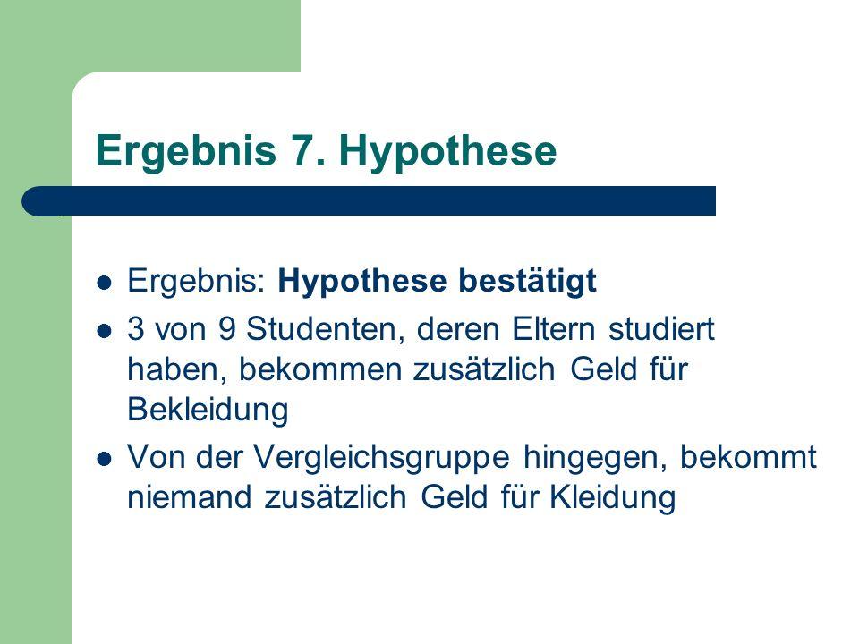 Ergebnis 7. Hypothese Ergebnis: Hypothese bestätigt 3 von 9 Studenten, deren Eltern studiert haben, bekommen zusätzlich Geld für Bekleidung Von der Ve