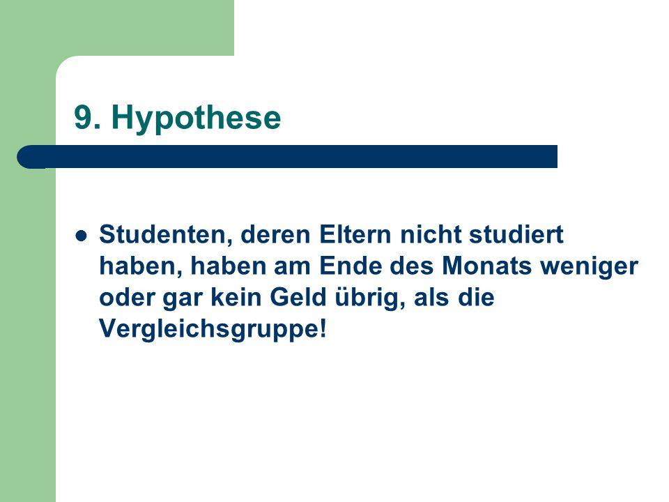 9. Hypothese Studenten, deren Eltern nicht studiert haben, haben am Ende des Monats weniger oder gar kein Geld übrig, als die Vergleichsgruppe!