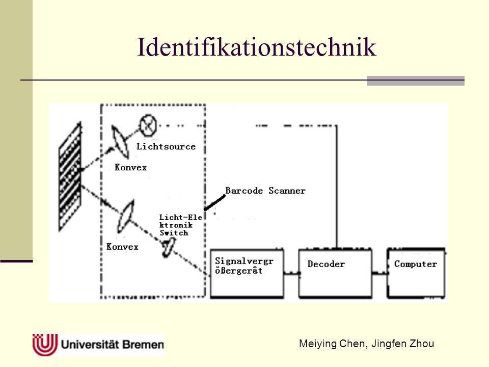 Meiying Chen, Jingfen Zhou Identifikationstechnik