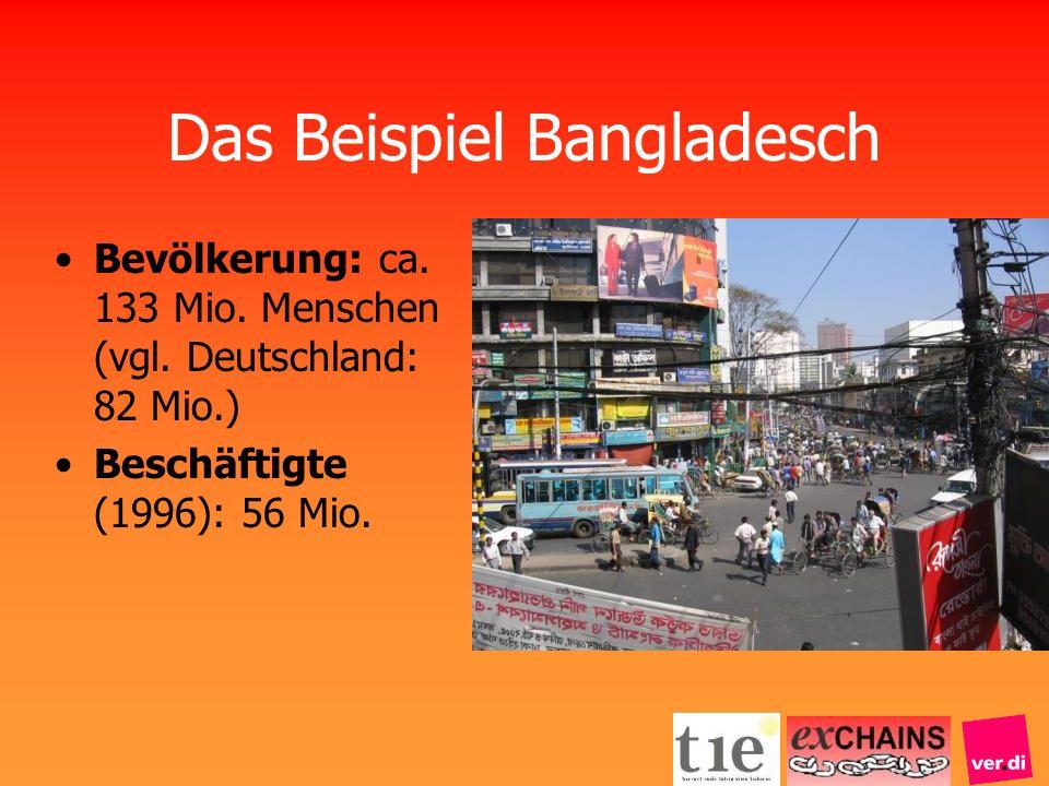 Das Beispiel Bangladesch Bevölkerung: ca. 133 Mio. Menschen (vgl. Deutschland: 82 Mio.) Beschäftigte (1996): 56 Mio.