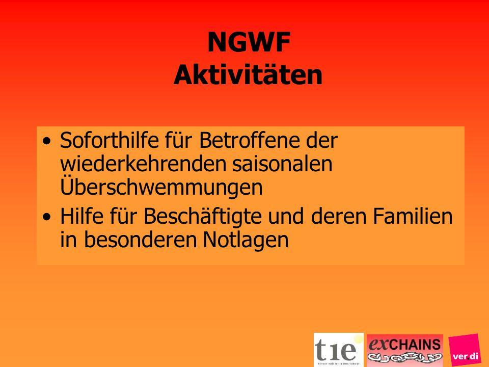 Soforthilfe für Betroffene der wiederkehrenden saisonalen Überschwemmungen Hilfe für Beschäftigte und deren Familien in besonderen Notlagen NGWF Aktiv
