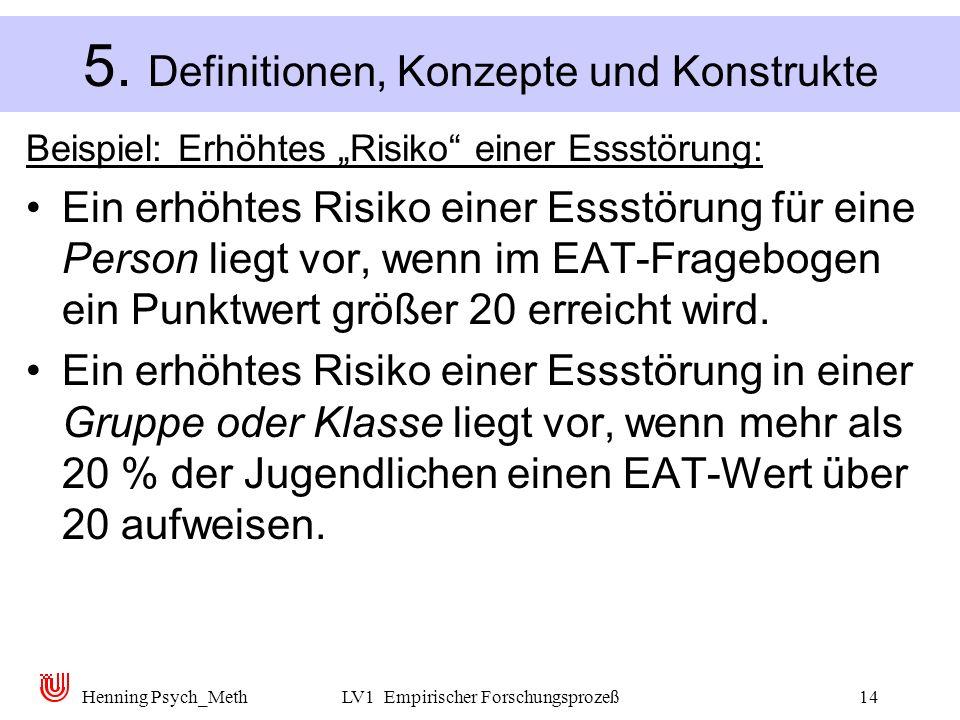 Henning Psych_MethLV1 Empirischer Forschungsprozeß14 5. Definitionen, Konzepte und Konstrukte Beispiel: Erhöhtes Risiko einer Essstörung: Ein erhöhtes