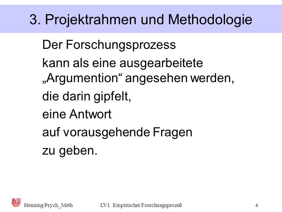Henning Psych_MethLV1 Empirischer Forschungsprozeß4 3. Projektrahmen und Methodologie Der Forschungsprozess kann als eine ausgearbeitete Argumention a