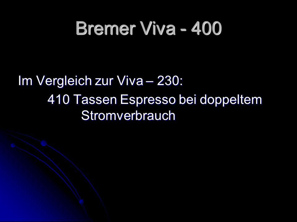 Bremer Viva - 400 Im Vergleich zur Viva – 230: 410 Tassen Espresso bei doppeltem Stromverbrauch