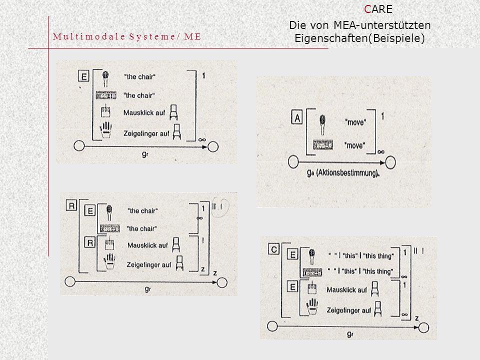 M u l t i m o d a l e S y s t e m e / M E CARE Die von MEA-unterstützten Eigenschaften(Beispiele)