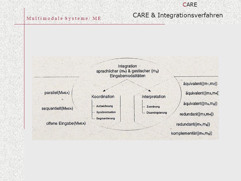 M u l t i m o d a l e S y s t e m e / M E CARE CARE & Integrationsverfahren