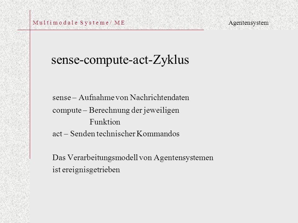 M u l t i m o d a l e S y s t e m e / M E sense-compute-act-Zyklus sense – Aufnahme von Nachrichtendaten compute – Berechnung der jeweiligen Funktion act – Senden technischer Kommandos Das Verarbeitungsmodell von Agentensystemen ist ereignisgetrieben Agentensystem