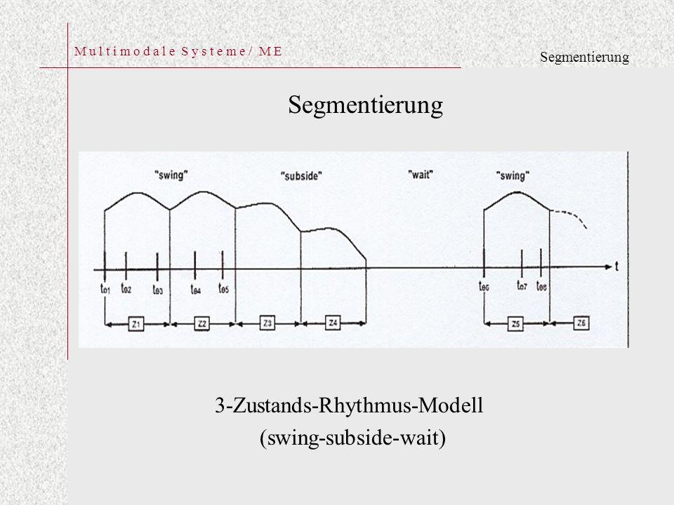 M u l t i m o d a l e S y s t e m e / M E Segmentierung 3-Zustands-Rhythmus-Modell (swing-subside-wait) Segmentierung