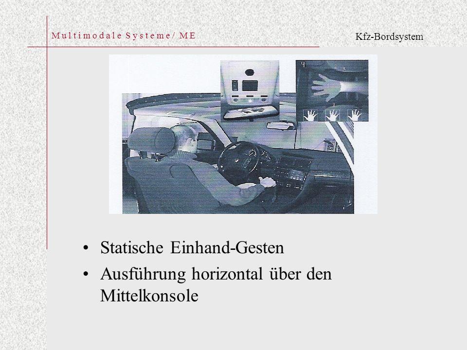 M u l t i m o d a l e S y s t e m e / M E Statische Einhand-Gesten Ausführung horizontal über den Mittelkonsole Kfz-Bordsystem