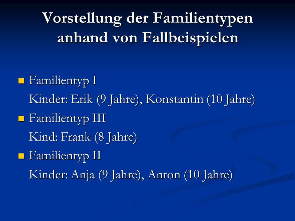 Vorstellung der Familientypen anhand von Fallbeispielen Familientyp I Familientyp I Kinder: Erik (9 Jahre), Konstantin (10 Jahre) Familientyp III Fami
